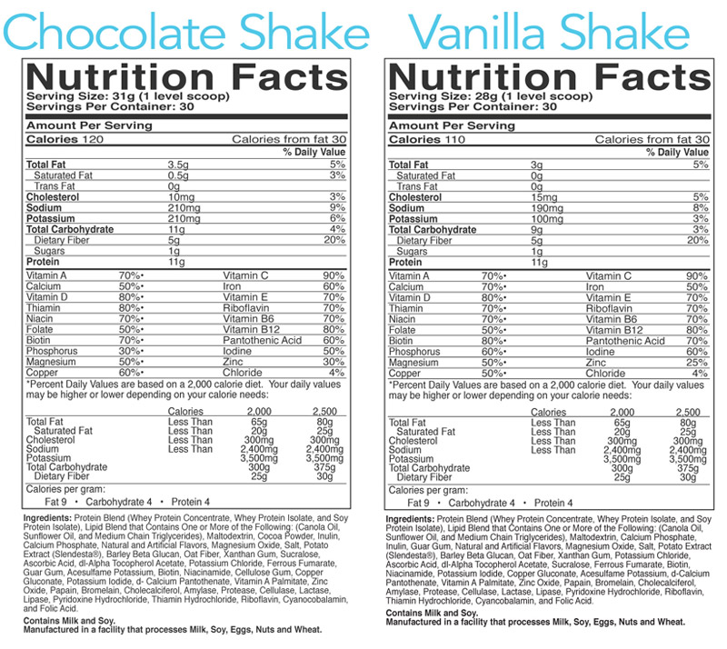 both_nutrs_facts